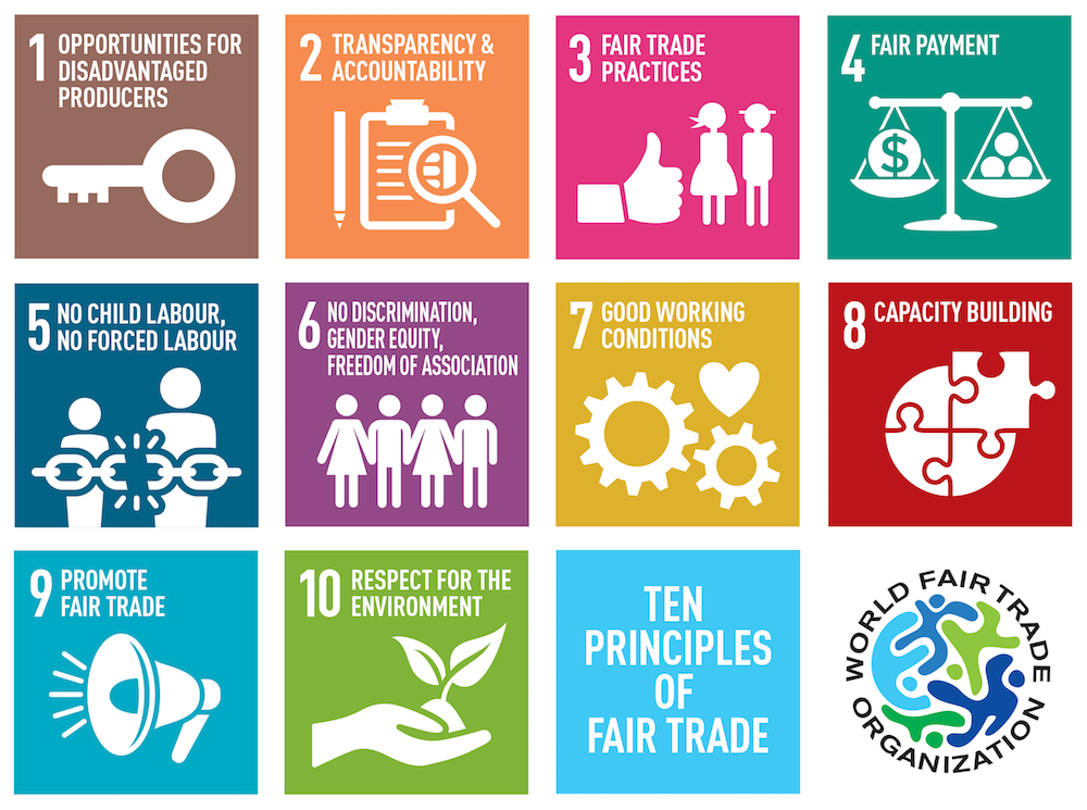 10 Fair Trade Principles from the WFTO